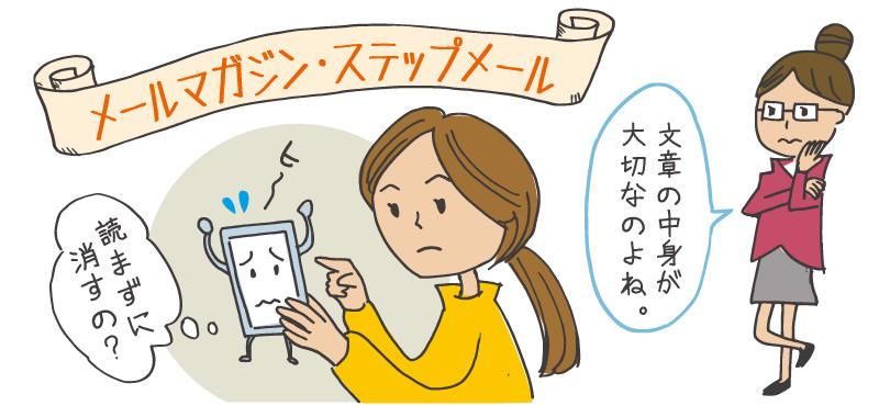 メールマガジン・ステップメール作成